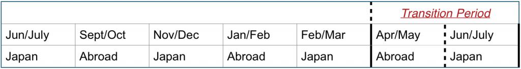 Penpal_schedule