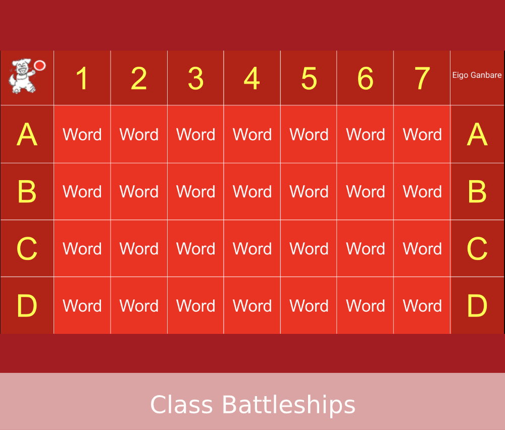 Class-Battleships
